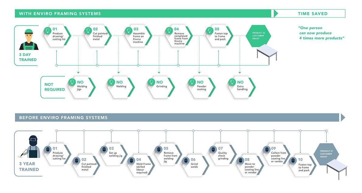 Process page2.jpg