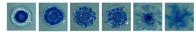 6種の混合過程(Physics of Fluids HPより)