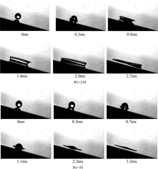 液滴の衝突過程(Science Direct HPより)