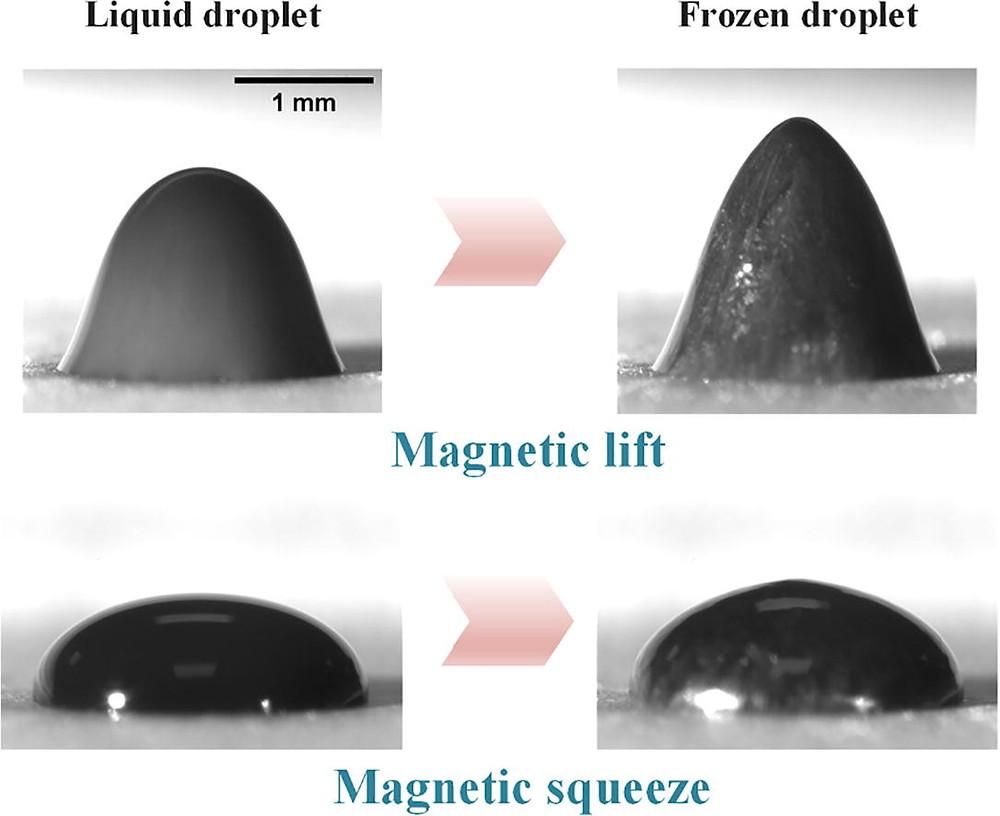 磁気リフトおよびスクイーズ条件下での磁性流体液滴の異なる凍結挙動(Science Direct HPより)
