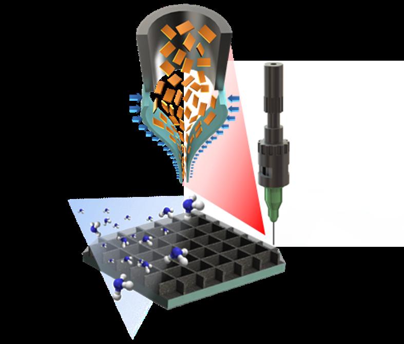 EHDジェットによる酸化グラフェン印刷概略図(Micromachines より)
