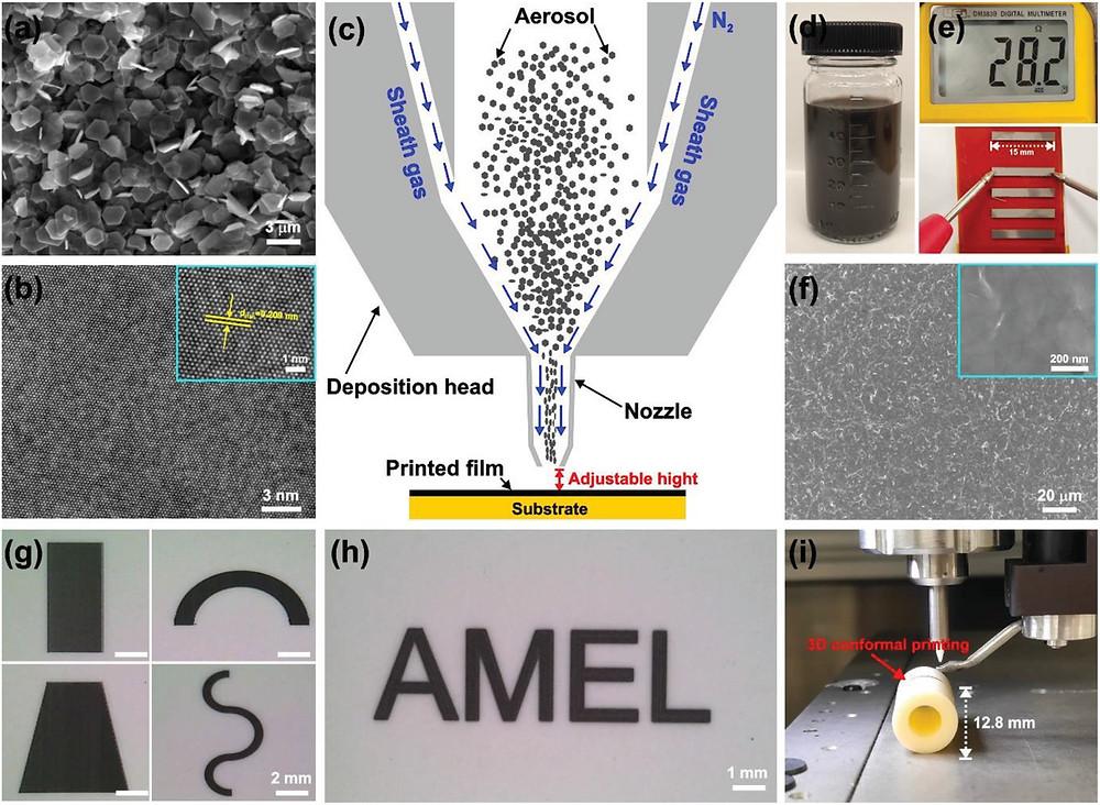 a)SEMおよびb)Sb 2 Te 3ナノプレートのHRTEM画像。c)構成要素として溶液処理されたナノ構造を使用した3Dコンフォーマルエアゾールジェット印刷プロセスの概略図。d)3か月間以上印刷可能な安定性の高い合成Sb 2 Te 3インク。e)内部抵抗が約30Ωの典型的な印刷された薄膜。f)400℃で1時間焼結した後のポリイミド上のSb 2 Te 3膜のSEM画像。さまざまな素材にデザインされたパターンが印刷されたフィルム:g)異なる形状のTE脚の印刷、h)「AMEL」デザインのパターン、i)曲面上の3Dコンフォーマル印刷フィルム。(Advanced Science HPより)