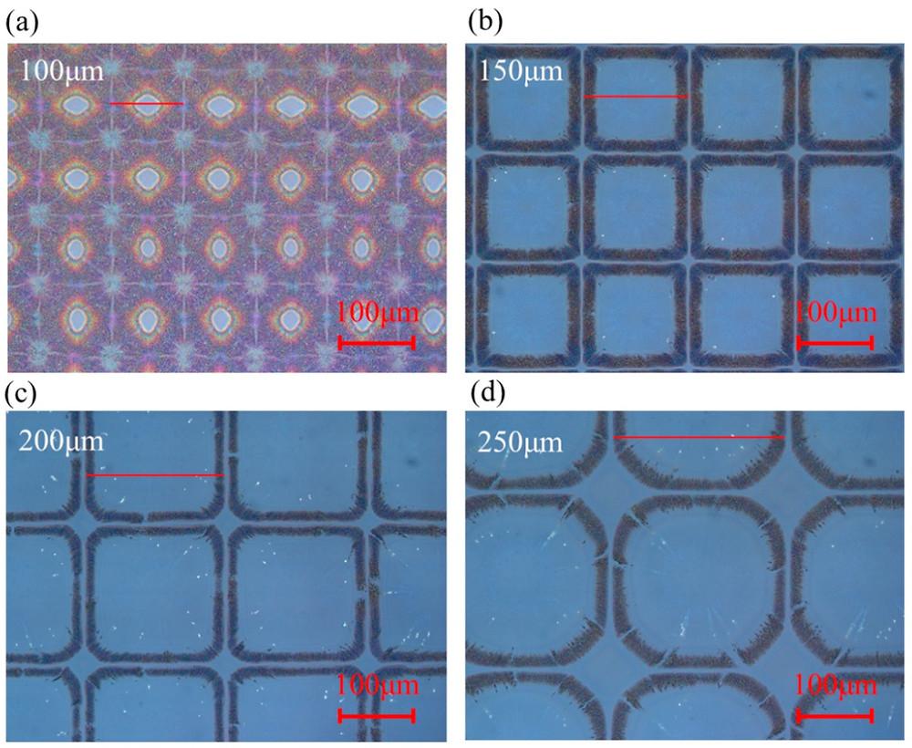 異なるドロップスペースで得られた微細構造の光学顕微鏡画像:(a )100μm、(b )150μm、(c )200μm、および(d )250μm。(Nanomaterials HPより)