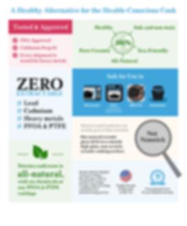 Ceramcor_Infographic_Revised_Final3.jpg