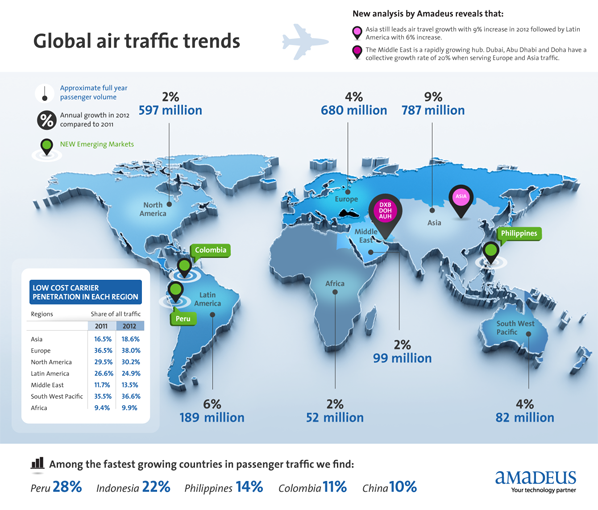 Amadeus-2013-Air-Traffic.png