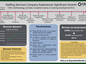 Staffing Services Company Experiences Significant Growth