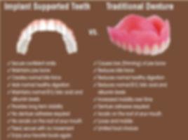 Implant-vs-Traditional-Denture.jpg