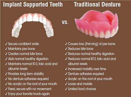Implant-vs-Traditional-Denture.jpg