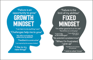 Growth Mindset Hypnosis Los Angeles