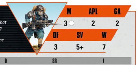 Close up of new data card for kill team 2021