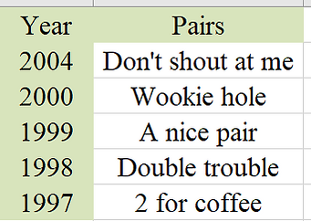 Pairs.png
