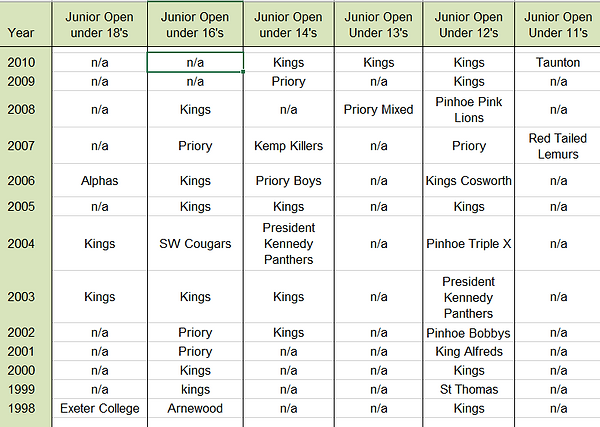 Junior winners.png