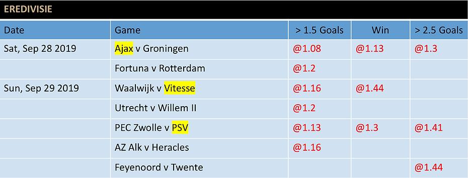 Eredivisie.png