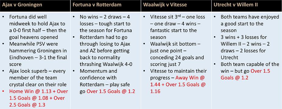 Eredivisie com 1.png