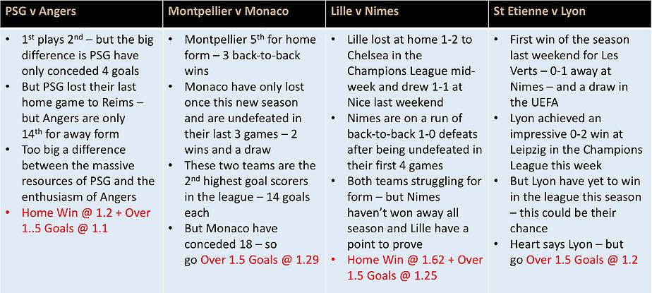 Ligue 1 com1.png