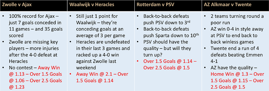 Eredivisie com1.png