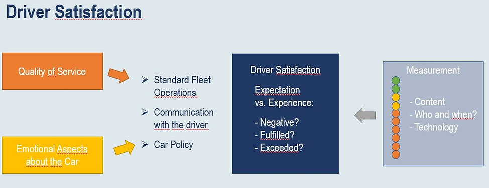 Driver-satisfaction-framework-in-fleet-management
