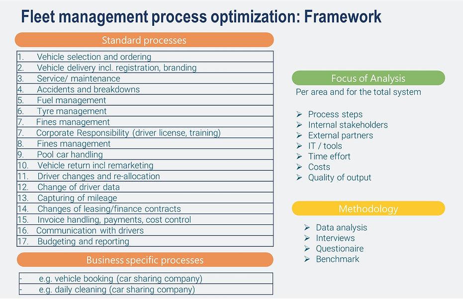 Fleet-management-process-optimization-fr