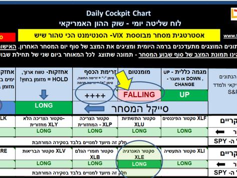 Cockpit Chart FEB-22-2021