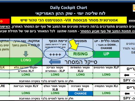Cockpit Chart FEB-8-2021