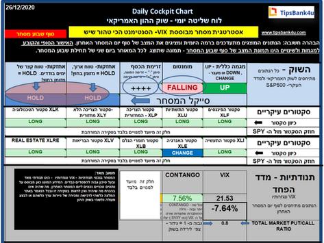 Cockpit Chart Dec-28-2020