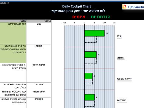 Cockpit Chart Dec-18-2020