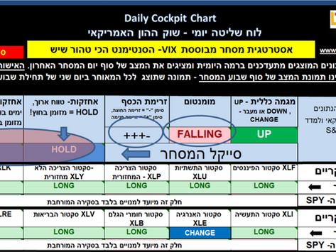 Cockpit Chart FEB-1-2021