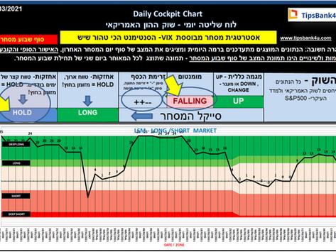 Cockpit Chart MAR-22-2021