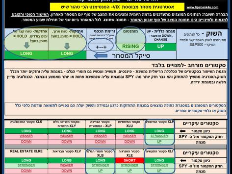 Cockpit Chart Nov-25-2020