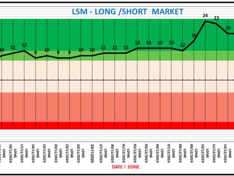 Cockpit Chart JAN-4-2021