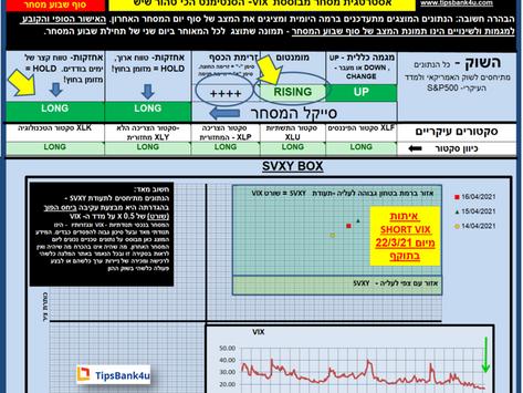 Cockpit Chart APR-19-2021