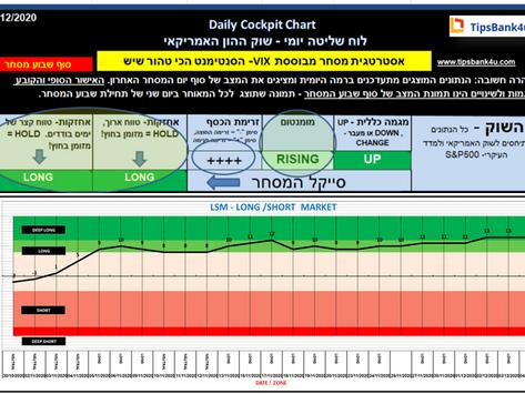 Cockpit Chart Dec-7-2020