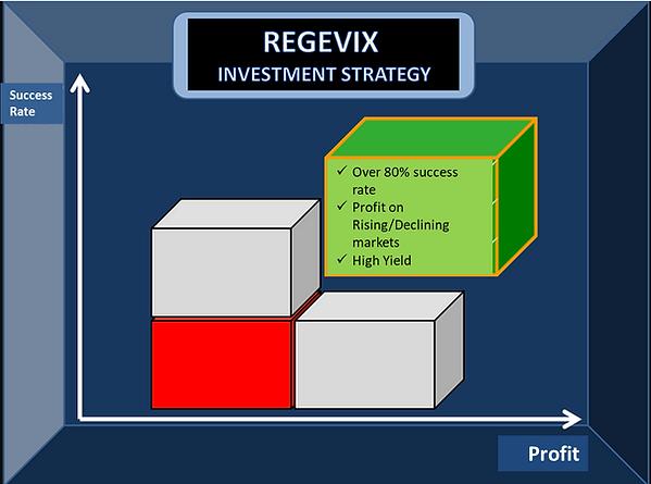 Regevix EN.png