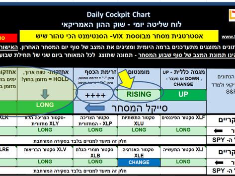 Copy of Cockpit Chart JAN-11-2021