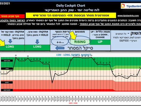 Cockpit Chart MAR-15-2021