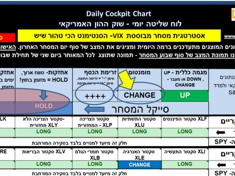 Cockpit Chart JAN-19-2021