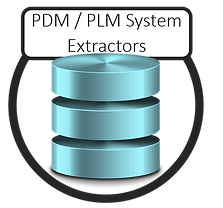 PDM / PLM System Extractors