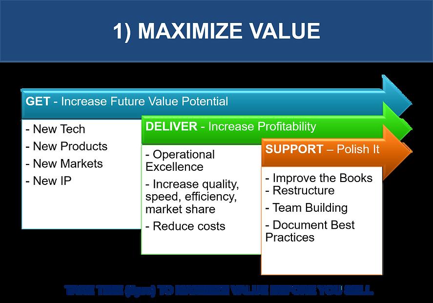 maximize value.png