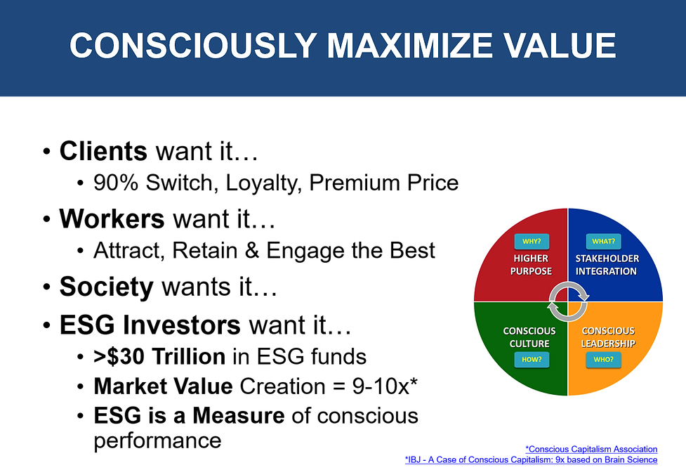 consciously maximize value.png