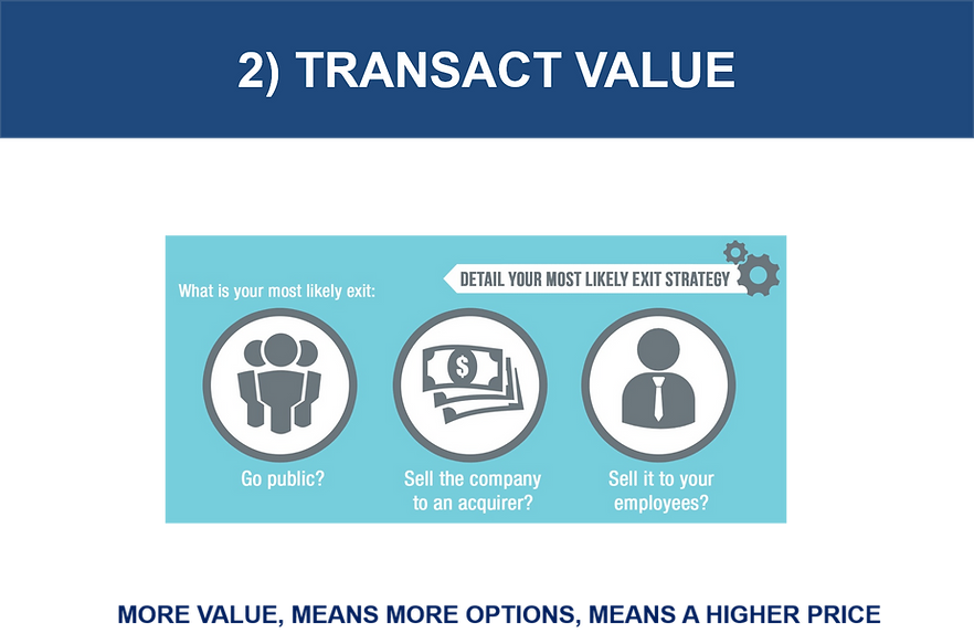 transact value.png
