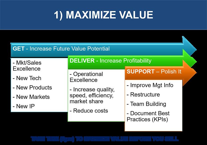 maximize value 2021.png