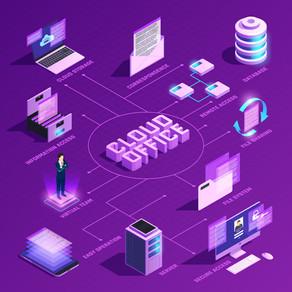 Soluções da Microsoft para o teletrabalho