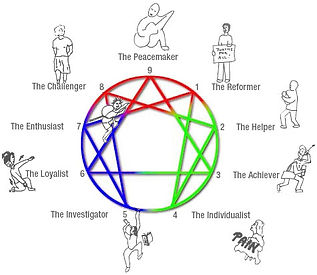 enneagram-colourcartoon.jpg