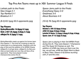 Lethal & Space Jam will Battle for XB1 Summer League Crown!