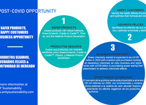 Post COVID-19 business opportunity