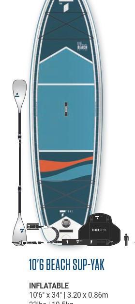 """10'6 BEACH SUP-YAK HYBRID KIT x 34"""""""