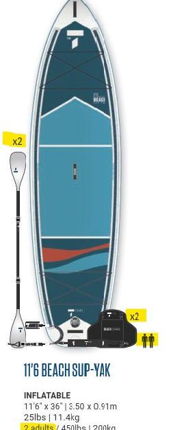 """11'6 BEACH SUP-YAK HYBRID KIT x 36"""""""