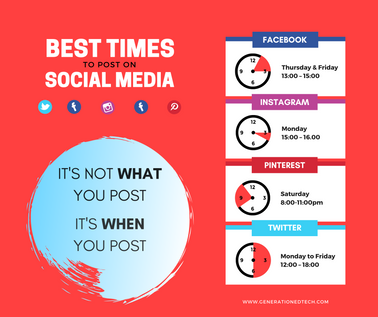Time is of the social media essence