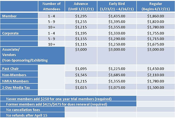 Reg Rates.jpg