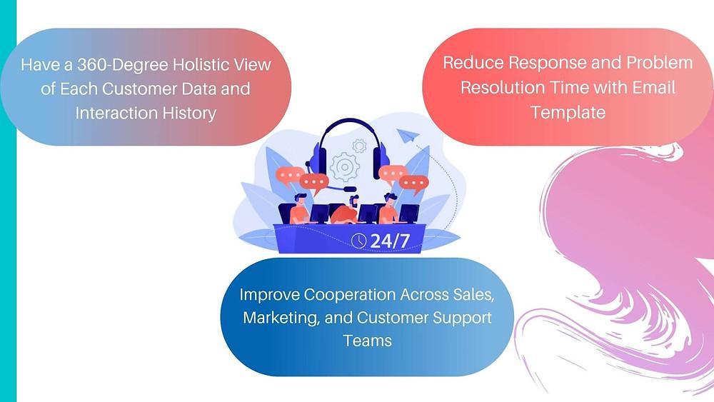 CRM improves Customer Service
